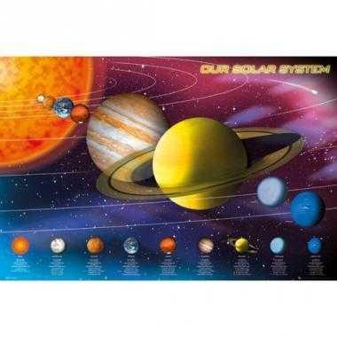 Themafeest zonnestelsel poster ,