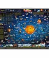 Decoratie poster zonnestelsel kinderen